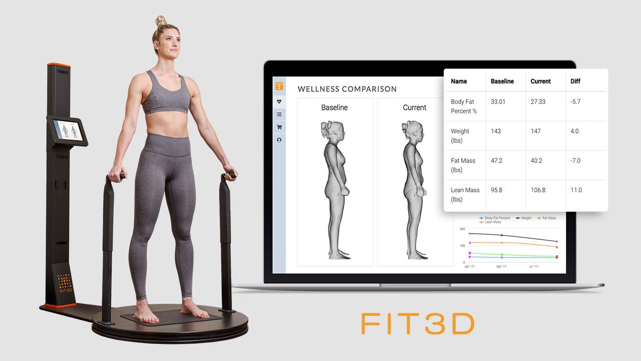 Fit3D Body Scanner