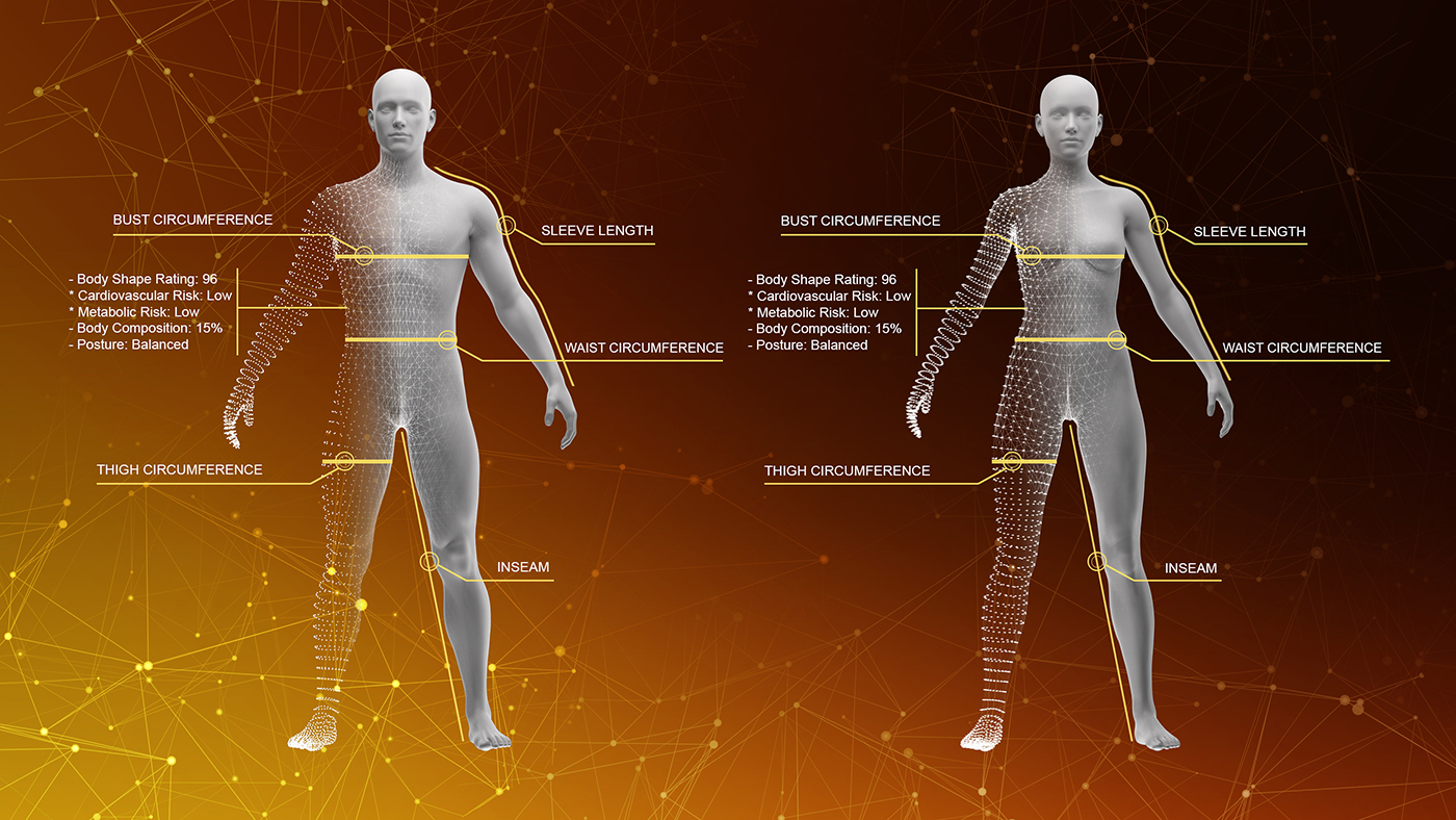 Fit3D body scan measurements
