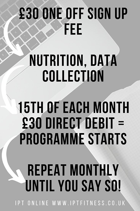 Online personal training programme